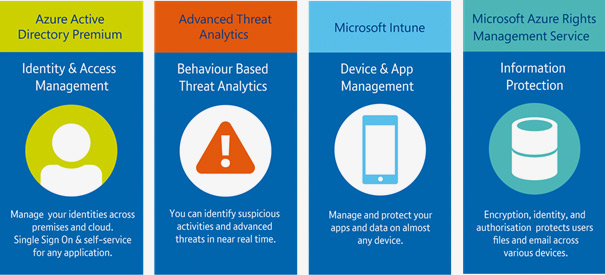 SUPER SECURE - Microsoft Security as a Service - First For Cloud